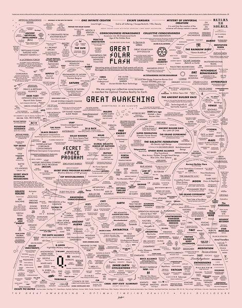 471px-Great-Awakening-map